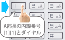 A部長の内線番号11番を呼ぶべく、ビジネスフォンのダイヤルキーの「1」「1」を押しているイメージ
