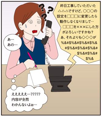 ビジネスホンで電話をを受けメモを取るも会話内容が解らず困っているイメージ