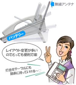 DC-KTLバッテリ内蔵イメージ。「レイアウト変更が多いので便利で楽」「打合せテーブルに持って行ける」喜ぶOLイメージ
