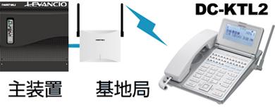 ビジネスフォン主装置-基地局-DC-KTL2接続イメージ