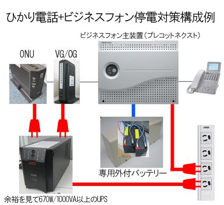 光電話+ビジネスフォン停電対策一般例の構成図イメージ