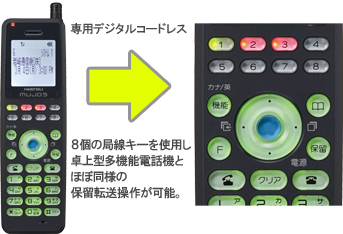 専用デジタルコードレス。8個の局線キーを使用し 卓上型多機能電話機と ほぼ同様の 保留転送操作が可能。