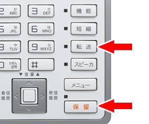 ビジネスフォン、保留・転送ボタン