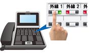 外線1番のボタンを押しているイメージ