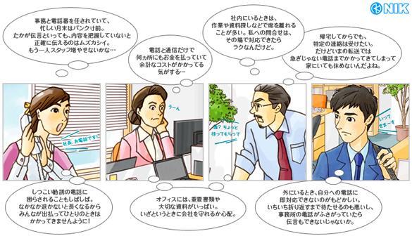 社長、営業、事務、経理、現状設備のビジネスホンに対するそれぞれの悩み事イメージ