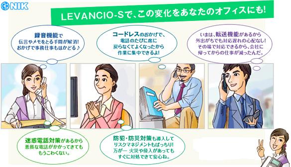 「LEVANCIO-Sで、この変化をあなたのオフィスにも「LEVANCIO-S導入後、社長、営業、事務、経理の方々が悩みを解消したイメージ