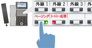 ビジネスフォン電話機キーにページングボタンを割り付けそのキーボタンを押しているイメージ