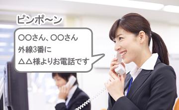 ピンポ~ン「〇〇さん外線3番に△△様よりお電話です」と受話器よりアナウンスしている女性イメージ