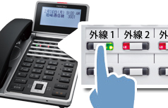 ビジネスフォン電話機の「外線ボタンを押しているイメージ