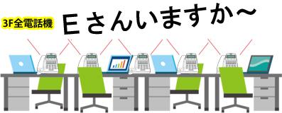 3Fフロア内デスク上にある全内線電話機のスピーカーから1F営業部Dさんの「Eさんいますか~」という音声が放送されているイメージ