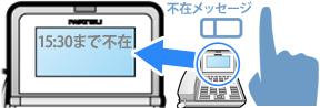 不在メッセージボタンを押し、ビジネスフォン内線電話機ディスプレイ「15:03まで不在」と表示させているイメージ