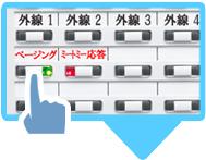 ビジネスフォン内線電話機のフレキシブルキーに「ページング」ボタンが設定されれいて、そのボタンを押しているイメージ