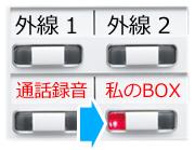 「通話録音ボタン」が消灯した代わりに「私のBOXボタン」が赤く点灯したイメージ