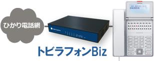 光回線網~トビラフォンBiz装置~ビジネスフォンを接続したイメージ