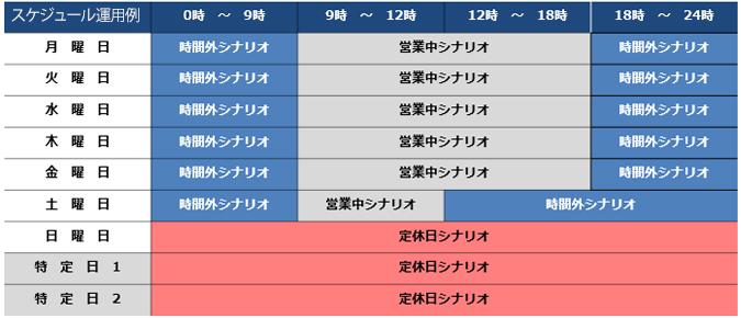 IVRスケジュール運営の例(週間、特定日運用スケジュール表イメージ)
