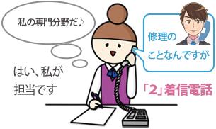 「2」の電話着信に「はい、私が担当です」と応答し「わたしの専門分野だ」と思って安心して電話対応している女性イメージ