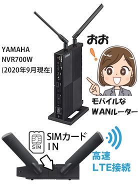 「おお、モバイルWANルーター」YAMAHA NVR700Wに高速LTEのSIM装着のイメージ