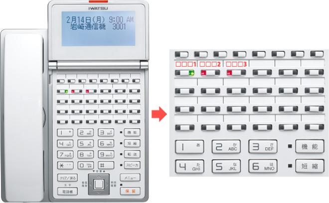 ビジネスホン電話機と電話機の局線キーボタンに3回線分の電話番号が記されているビジネスホン電話機の局線キーボタン部分イメージ