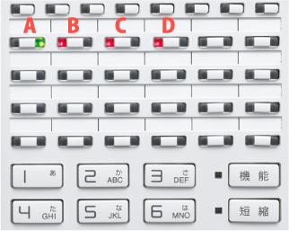 代表組アナログ回線がビジネスホン電話機局線キーボタンを流れていくイメージ