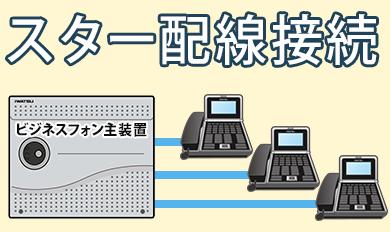 ビジネスホン、スター配線接続構成図