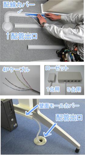 配線カバー(ワゴンモール等)での実際の配線の様子